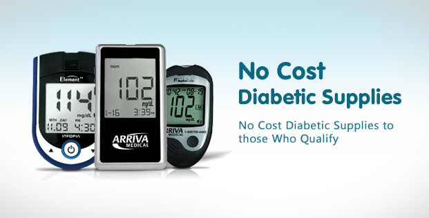 Free Diabetic Supplies Banner